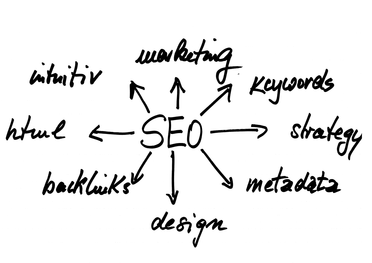 ethical search engine optimization